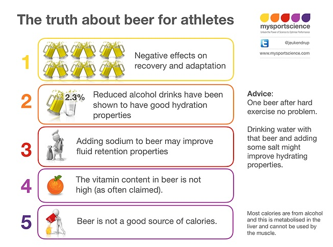cerveza-despues-ejercicio fisico