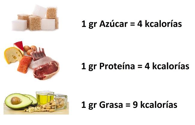 bebida tiene menos calorias grasas azucar proteina