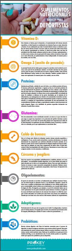Infografía suplementos deportivos prokeydrinks v