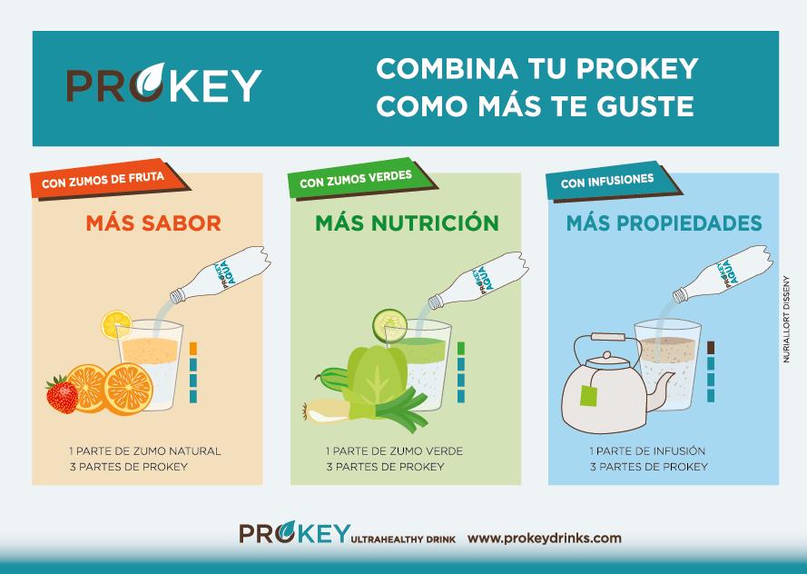 combinaciones bebidas prokey